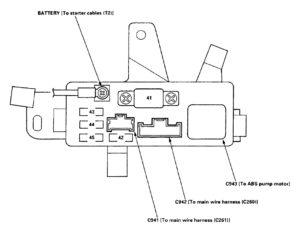 1997 Honda Accord Fuse layout — Ricks Free Auto Repair