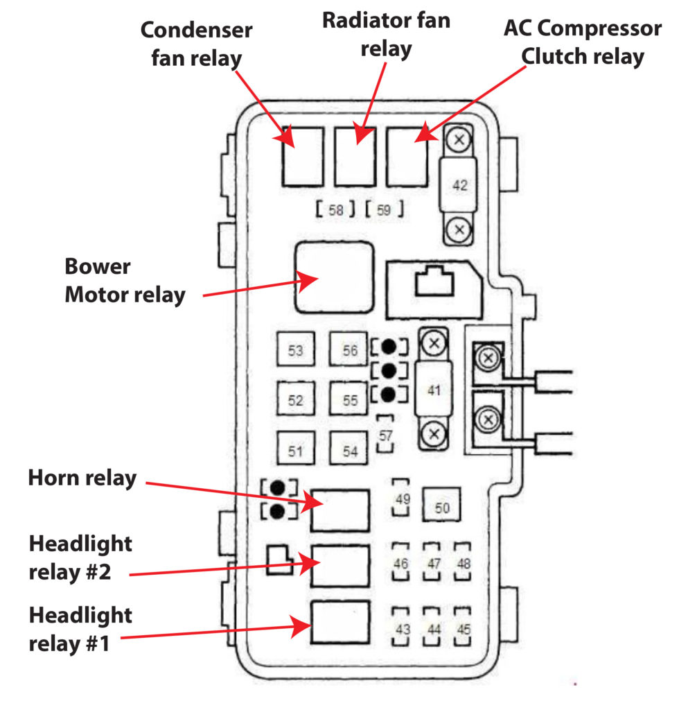 95 Honda Accord Interior Fuse Box Diagram