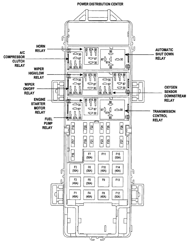 2002 Buick Rendezvous Interior Fuse Panel Diagram