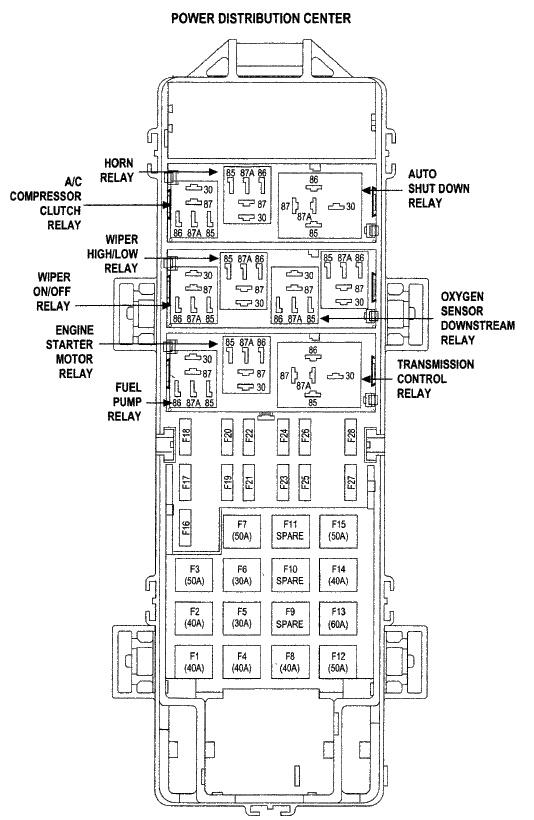 2003 Jeep Grand Cherokee Fuse Diagrams