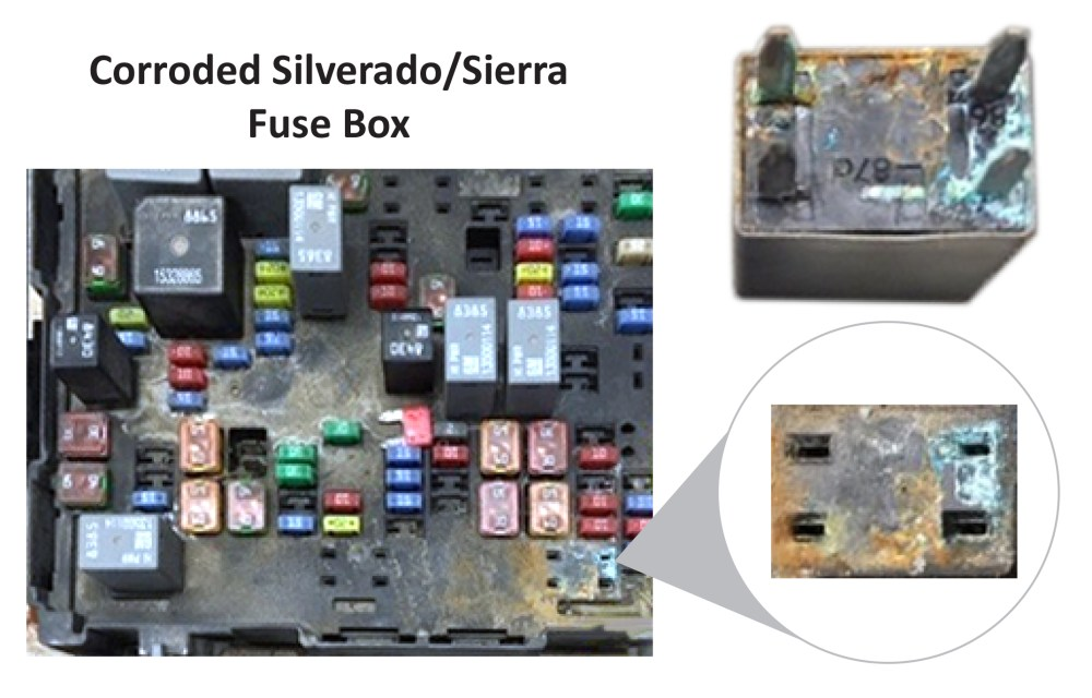 medium resolution of silverado dead battery ricks free auto repair advice ricks free auto repair advice automotive repair tips and how to