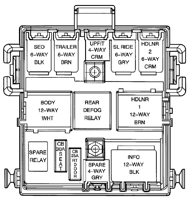 2003 Chevrolet Avalanche Fuse Diagram — Ricks Free Auto