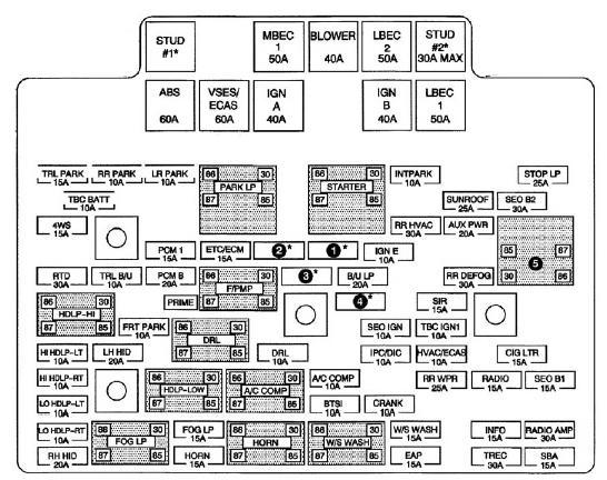 fuse diagram for 2005 chevrolet 1500  description wiring