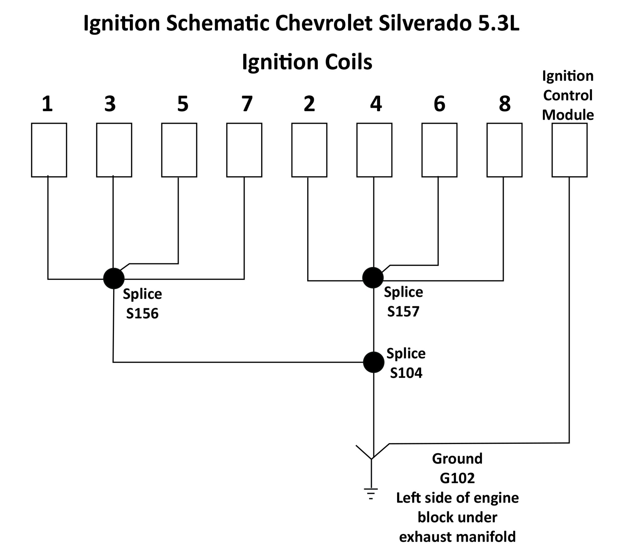 hight resolution of chevrolet silverado no start and stall