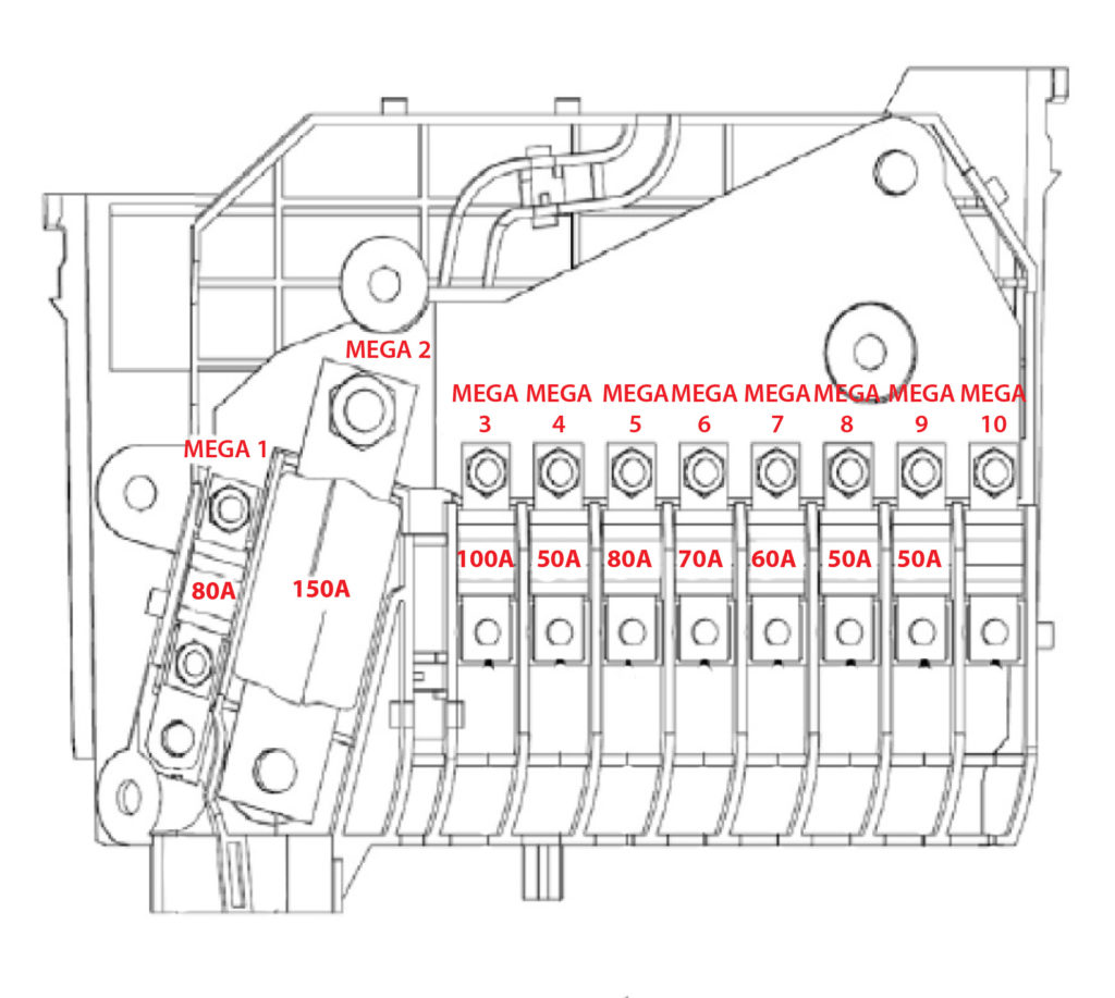 Gmc Acadium Fuse Box Diagram