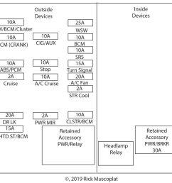 2003 chevrolet impala fuse diagram [ 1024 x 961 Pixel ]