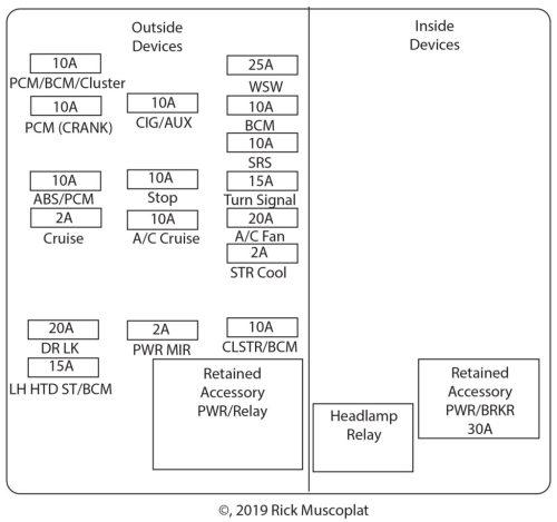 small resolution of 2002 chevrolet impala fuse diagram