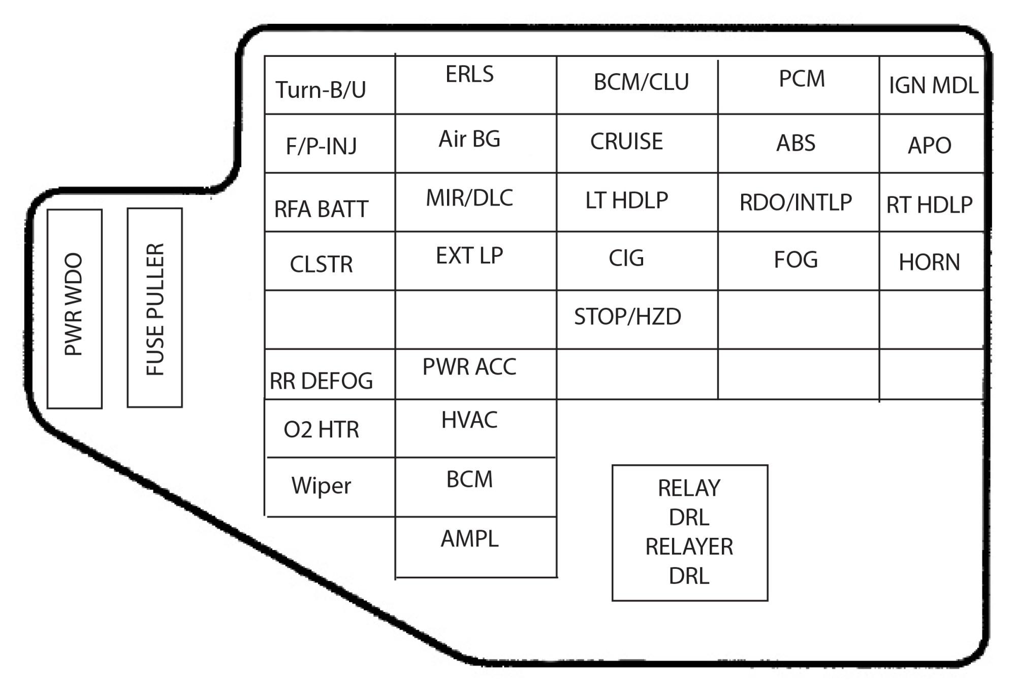 hight resolution of 2004 chevrolet cavalier fuse diagram ricks free auto repair advice ricks free auto repair advice automotive repair tips and how to