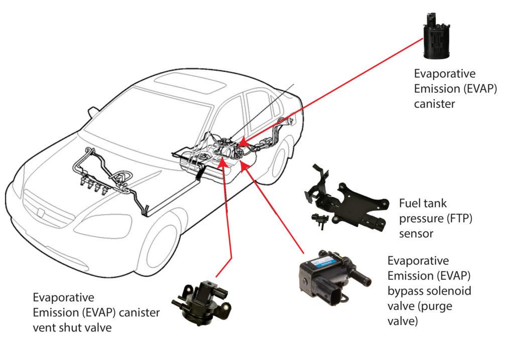 P1457 Honda — Ricks Free Auto Repair Advice Ricks Free
