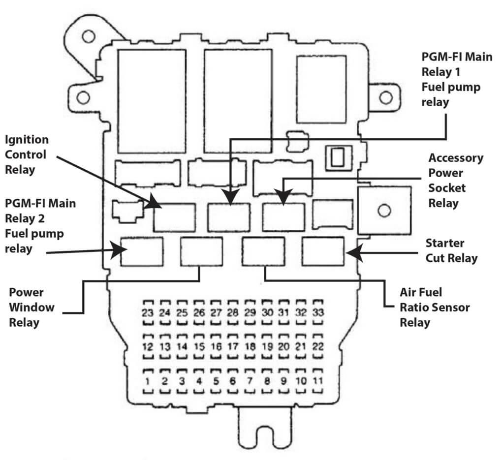 2004 Honda Accord Fuse layout — Ricks Free Auto Repair