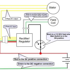 1981 Cb750 Wiring Diagram Grasshopper Insect Aftermarket Honda Regulator Rectifier | Oem Style Replacement Part