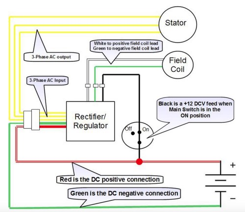 small resolution of your charging system should end up matching this diagram aftermarket honda