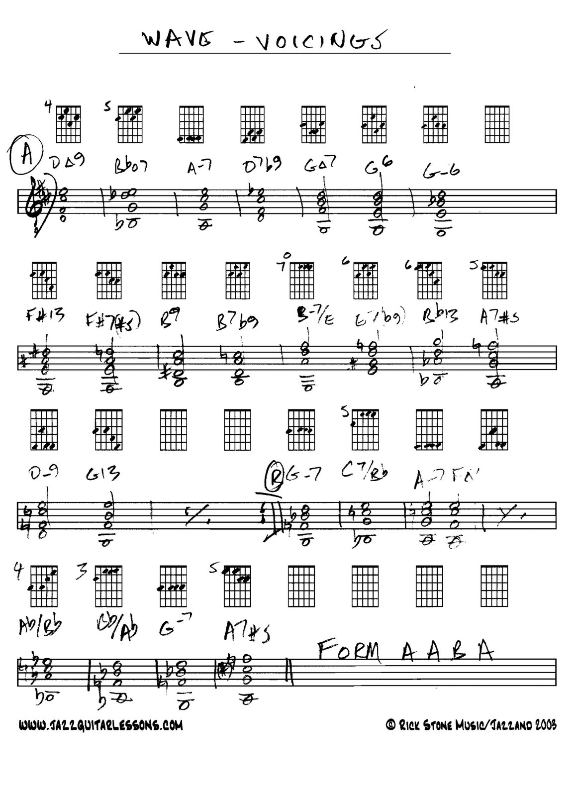 Repertoire Mastery Series Wave Part 3