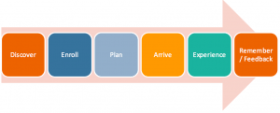 Customer_Journeys_for_the_Rest_of_Us-Master3-2