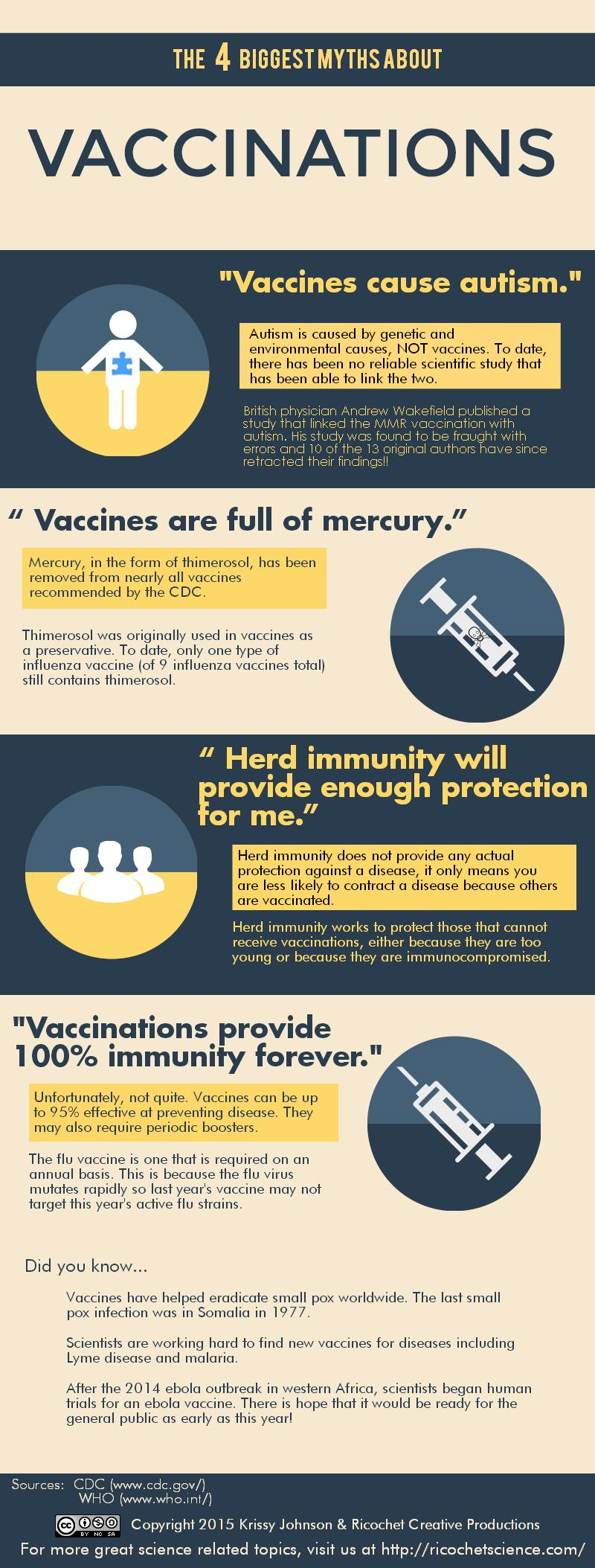 What Vaccinations Are Needed For Traveling Too Kenya And Europe