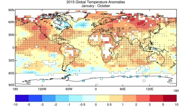 climate change data