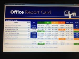 Aspen St. Augustine-- Report Card