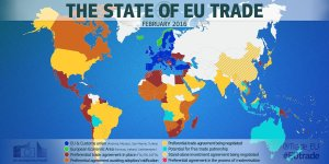 EU_Trade Agreement