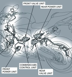 cbr engine diagram motorcycle schematic images of cbr engine diagram description 2009 honda cbr600rr engine diagram [ 1200 x 712 Pixel ]