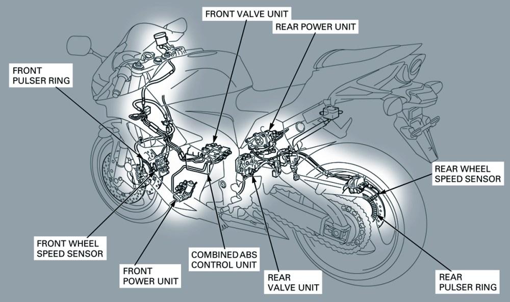 medium resolution of cbr engine diagram motorcycle schematic images of cbr engine diagram description 2009 honda cbr600rr engine diagram