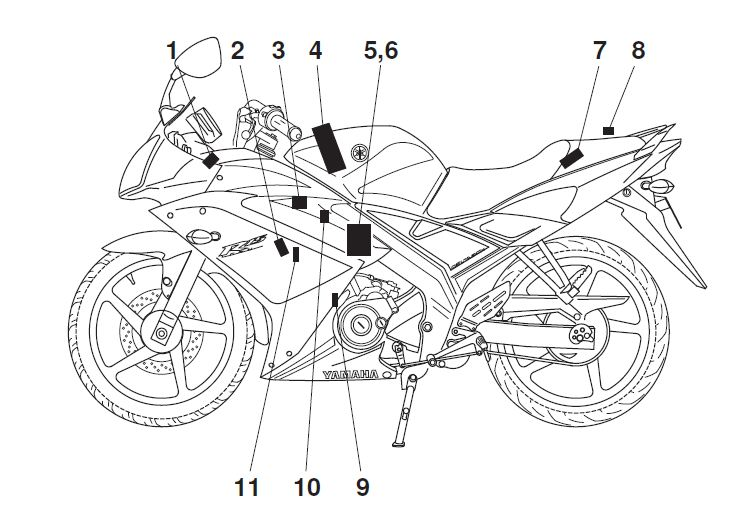 Service Manual Book Yamaha YZF-R15