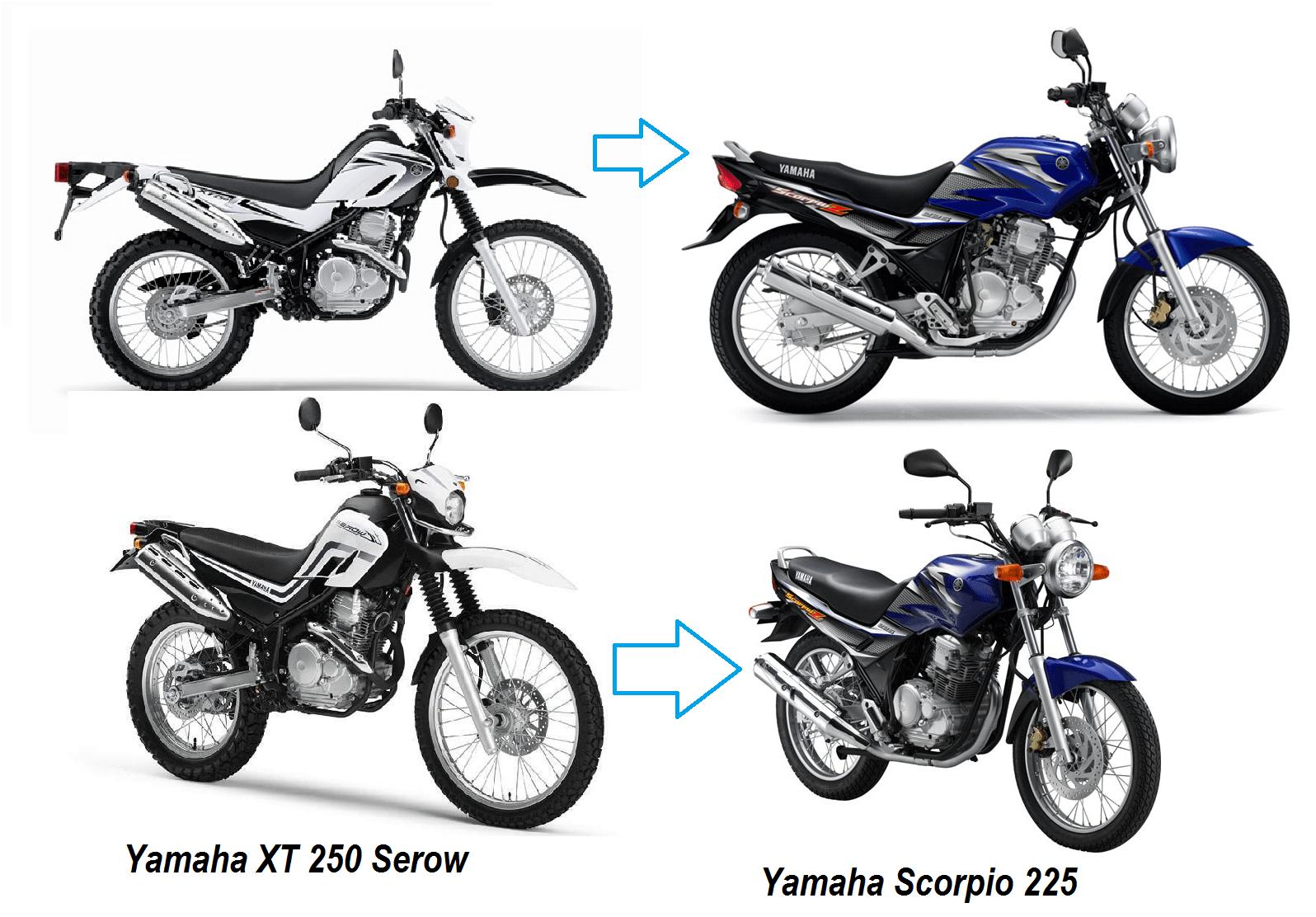 Varian 250 Cc Yamaha Scorpio 250 Ridertua