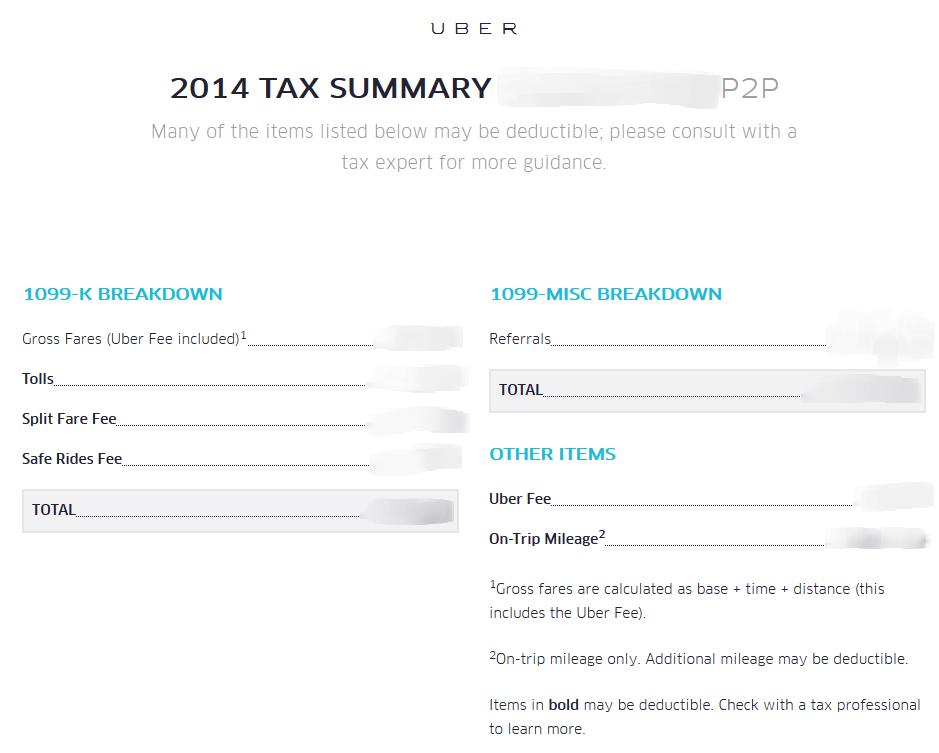 Uber Taxes 2014 Tax Summary and Deducting Fees