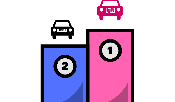 Want To Drive For Uber? Drive For Lyft First