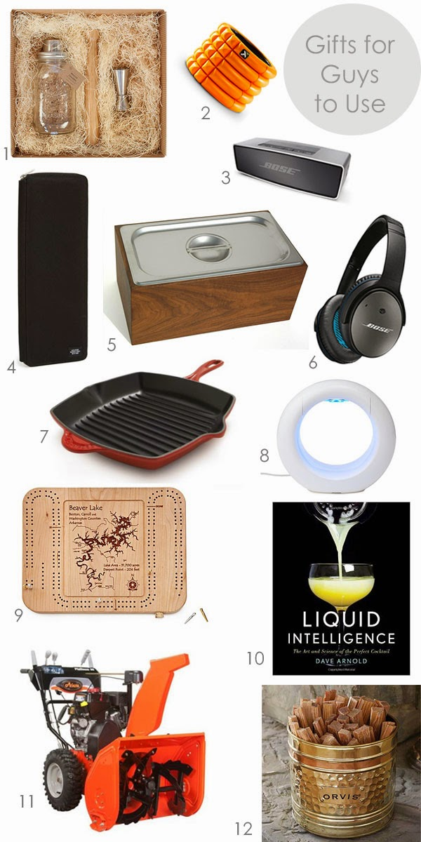 Gift Guide: for the Guys to use | Ridgely's Radar