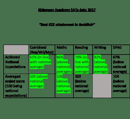 SATS website data 2017.png
