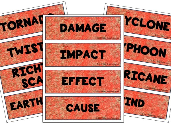 Extreme Weather Word Wall Posters   Ridgy Didge Resources   Australia