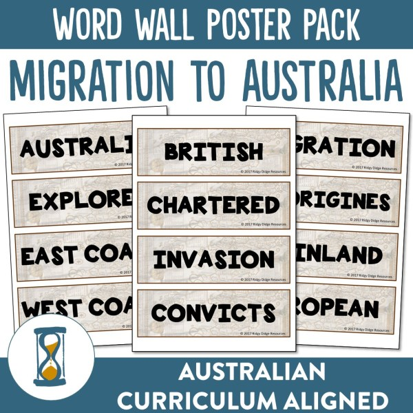 Migration to Australia Word Wall | Ridgy Didge Resources | Australia