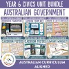 Year 6 Australian Government Unit | Ridgy Didge Resources | Australia