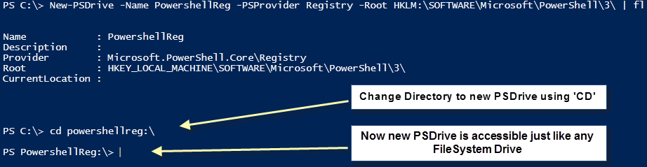 Powershell : PSDrives