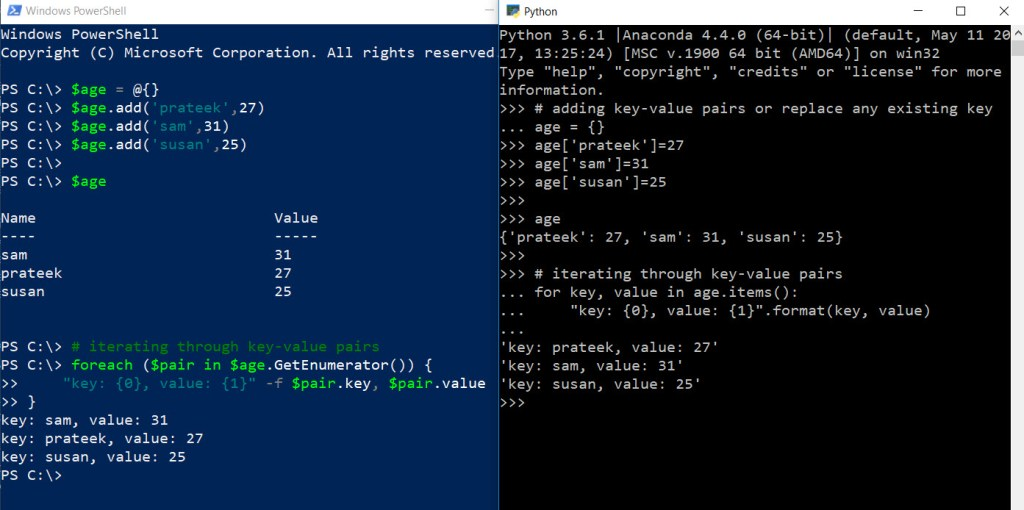 PowerShell Scripting guide to Python | Part-3 | Data Structures
