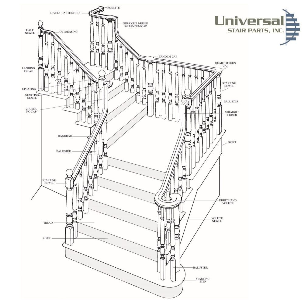 medium resolution of stair diagram trim molding staircases