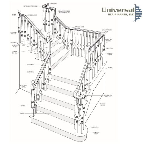 small resolution of stair diagram trim molding staircases