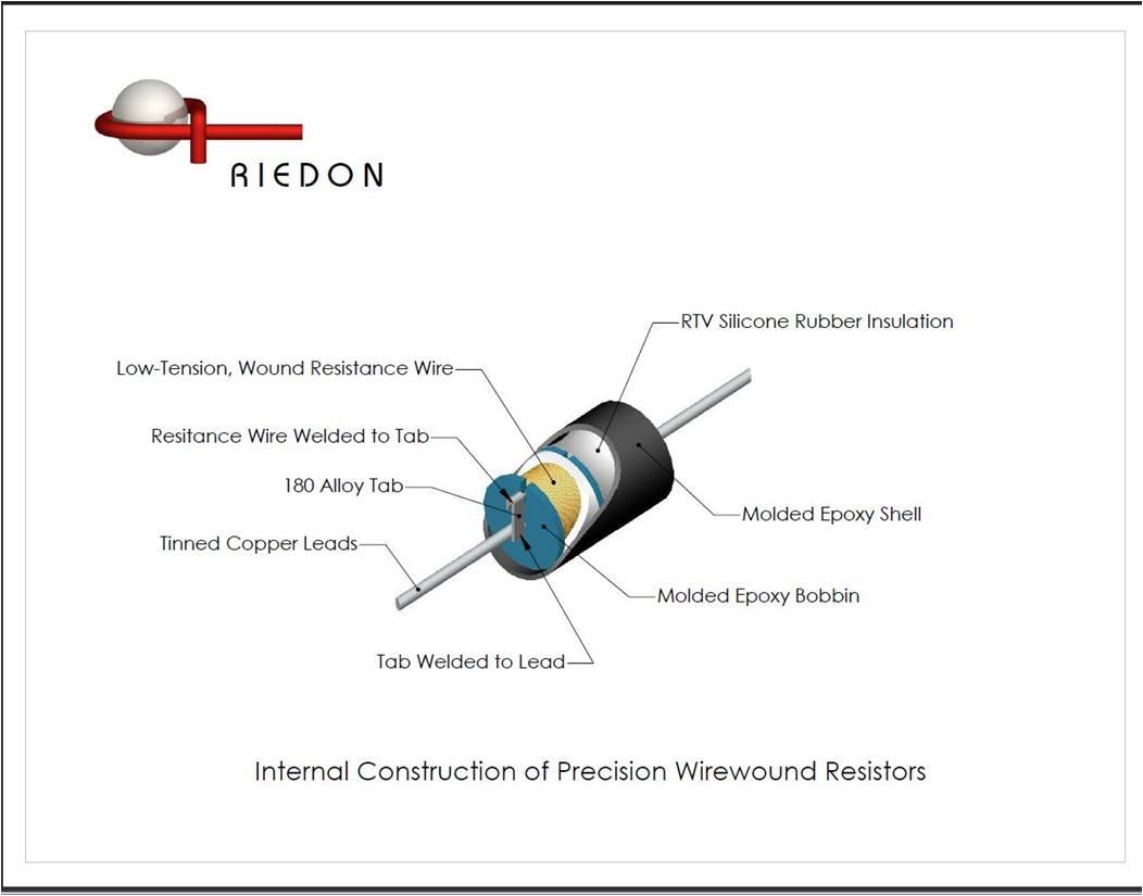Current Sensing Resistors