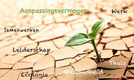 Aanpassingsvermogen in een veranderende wereld