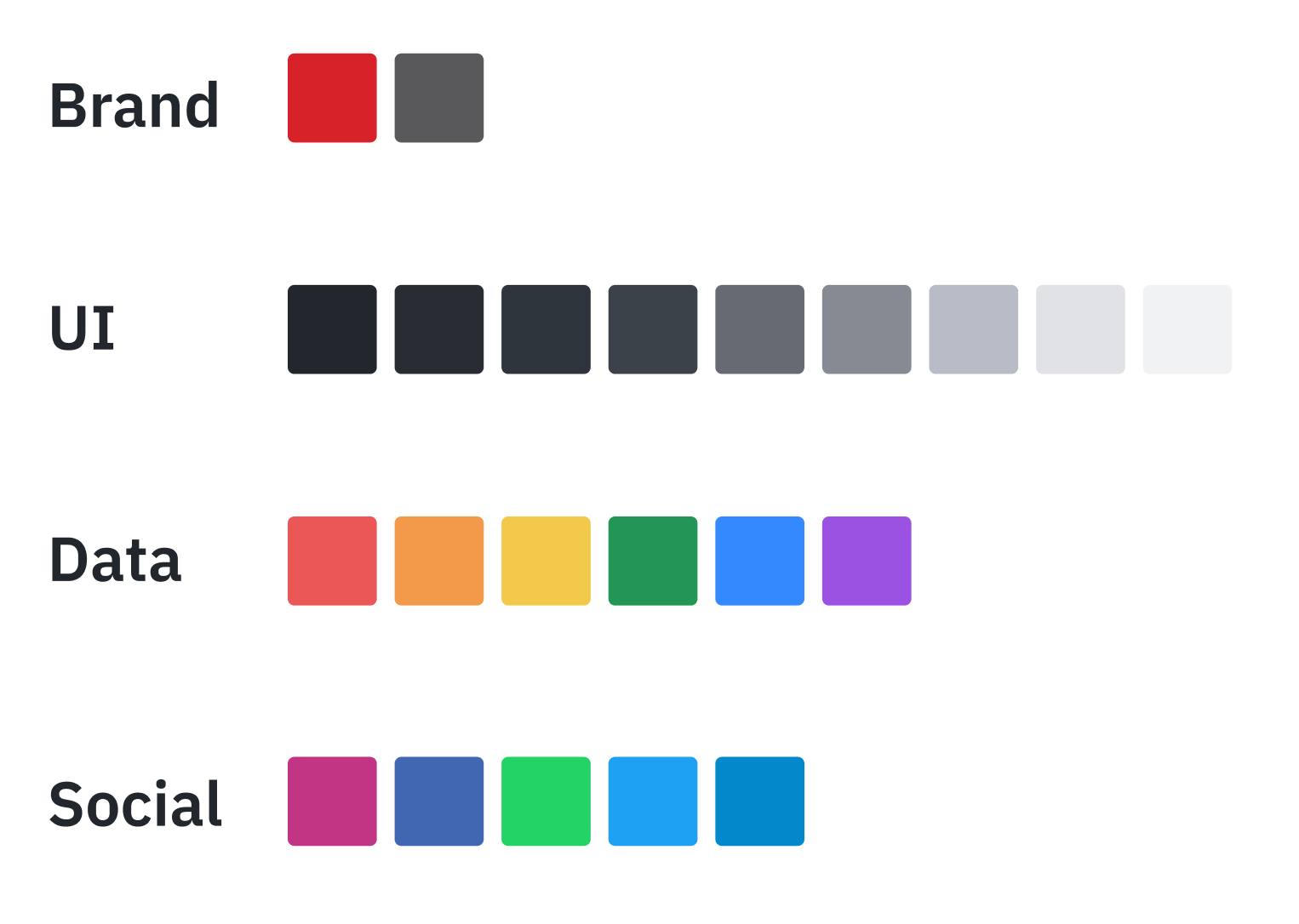 Color palette used by KawalCOVID19