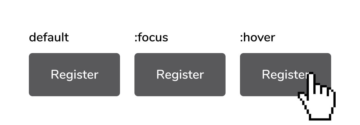 Contoh button tanpa state.