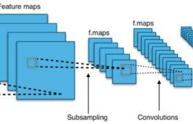 Свёрточная нейронная сеть