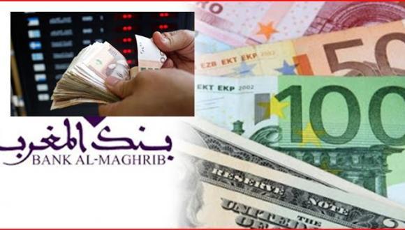 ارتفاع قيمة الدرهم مقابل الأورو بـ0,5 في المائة ما بين غشت وشتنبر 2020