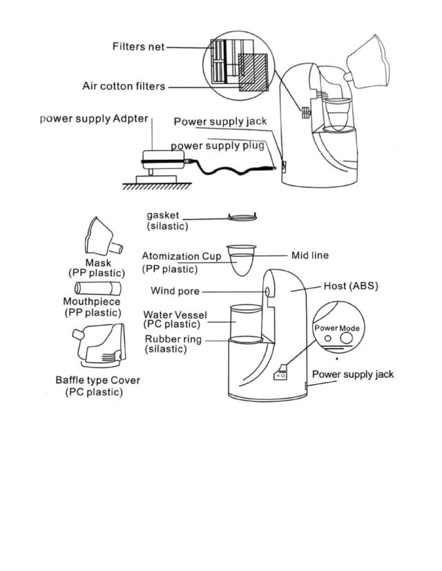 Dr. Beck Silver Atomizer, Instructions and Details