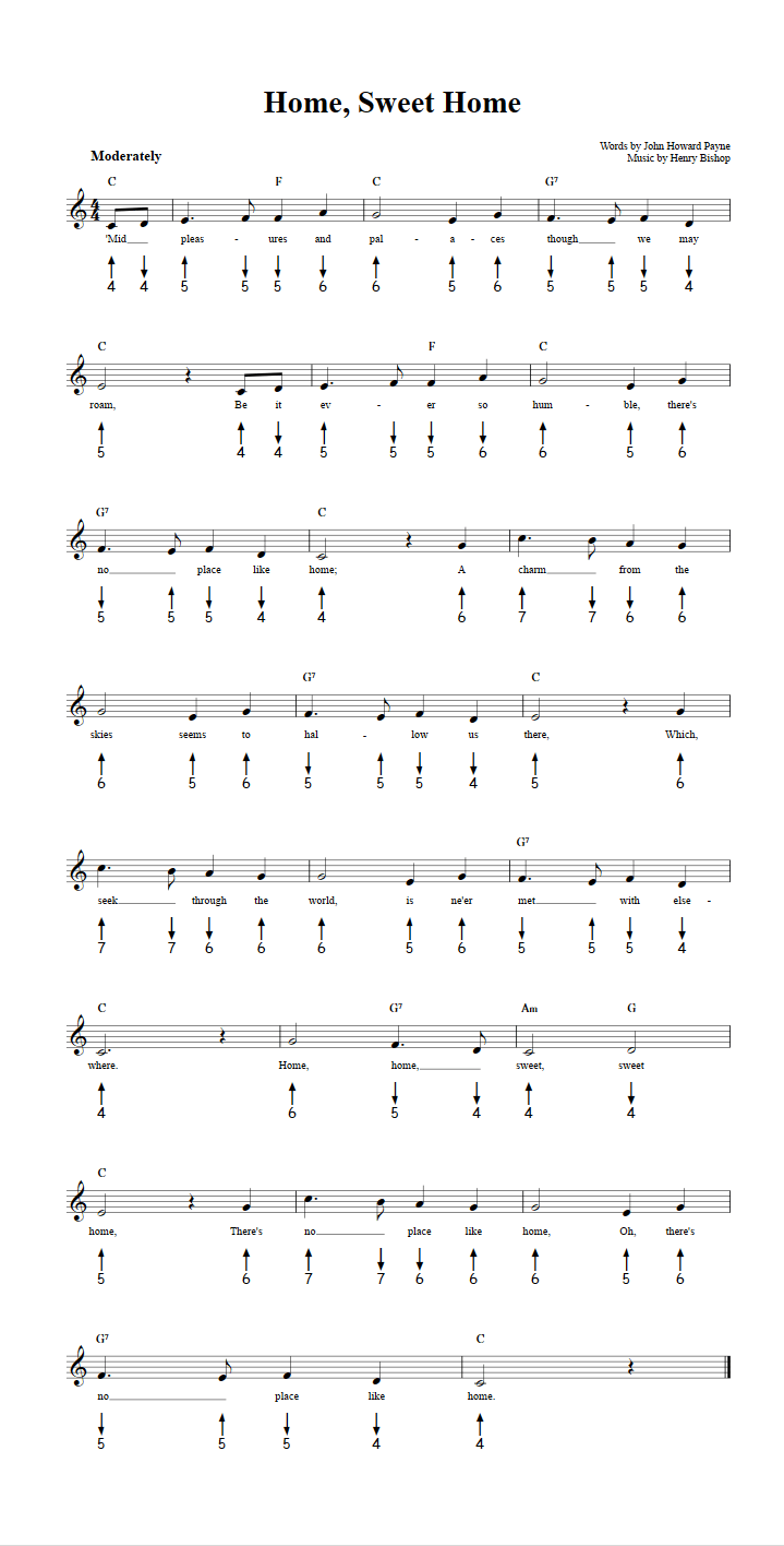 How to play sweet home chicago … Home Sweet Home Harmonica Sheet Music And Tab With Chords And Lyrics