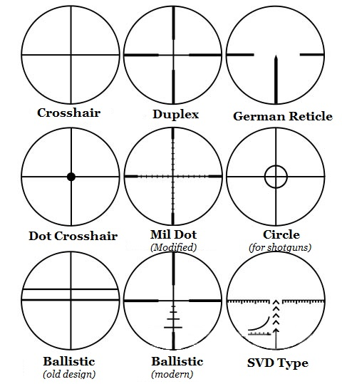 different types of scope reticles 301 moved permanently