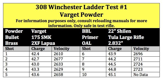 308 175 Varget ladder Fe 1 2015