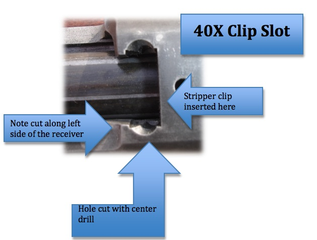 40x clip slot top view