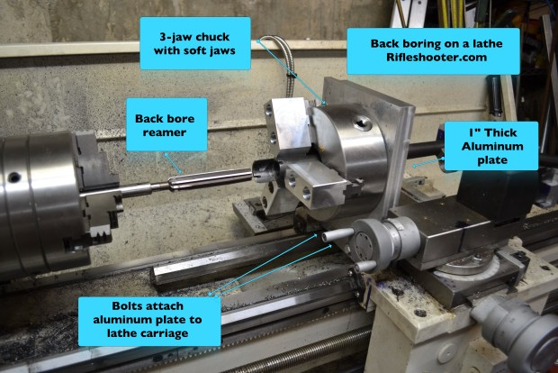 back bore set up labeled