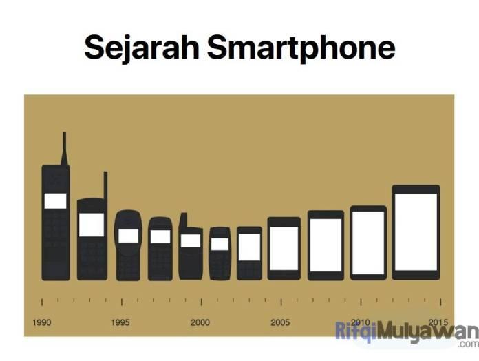 Gambar Apa Sejarah Smartphone Dalam Pengertian Apa Itu Smartphone Menurut Para Ahli Jenis Macam Dan Fiturnya
